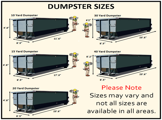 Dumpster Rental Jacinto City, Tx
